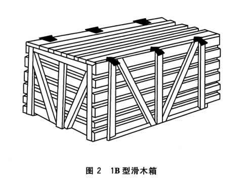 1B型滑木箱
